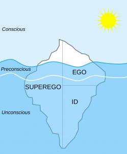 EGO come meccanismo di difesa