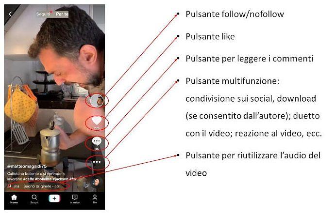 Pulsanti di interazione con un video caricato su TikTok
